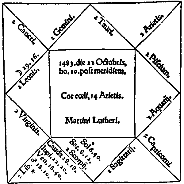Martin Luther's horoscope.