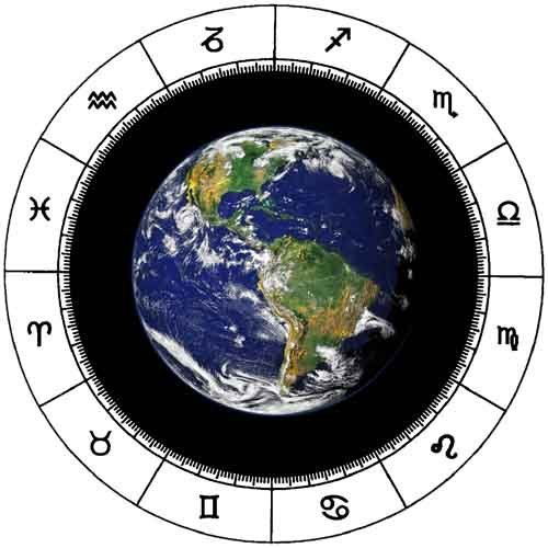 The Zodiac surrounding Earth.