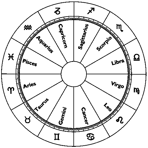 The horoscope wheel with the zodiac.