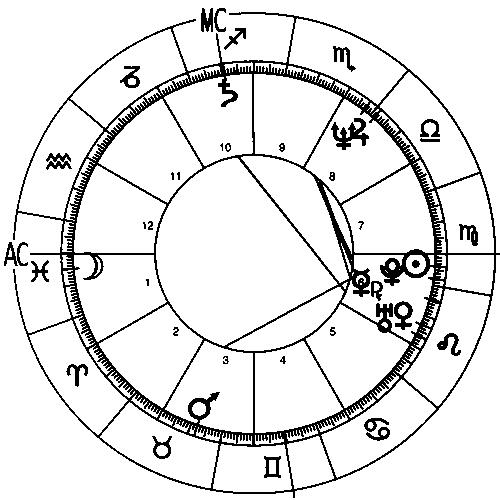 Michael Jackson Complete Horoscope