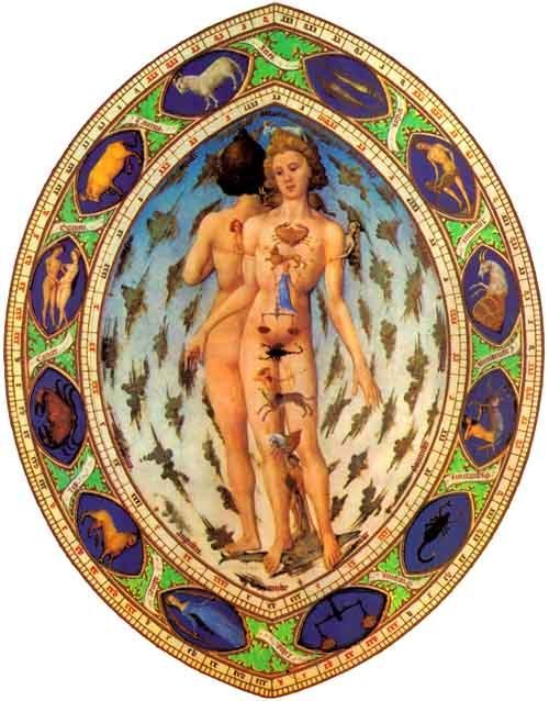 Zodiac Man. Painting from 1413-16.