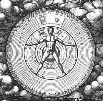 Zodiac Man in the geocentric cosmos.