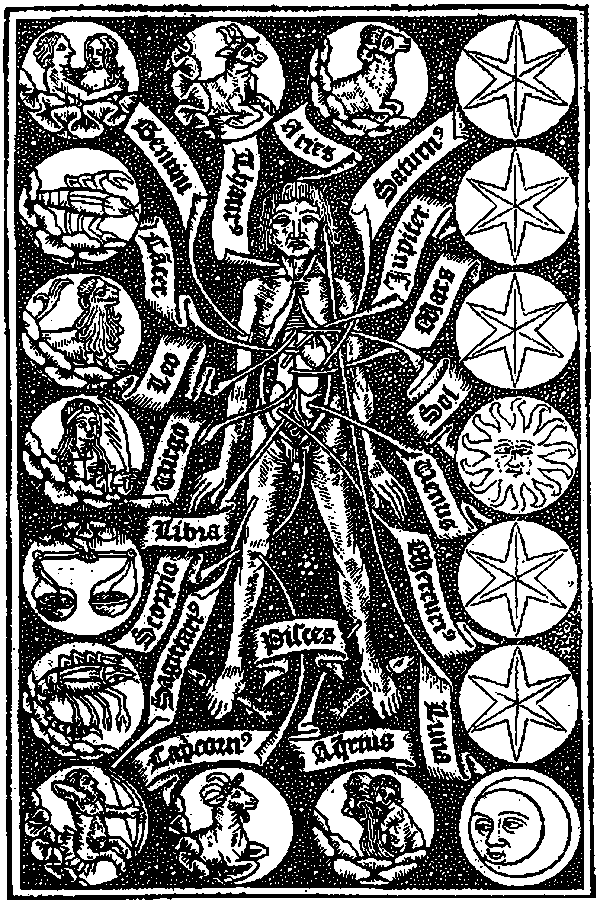 Zodiac Man in the Shepherd's Calendar, c. 1495.